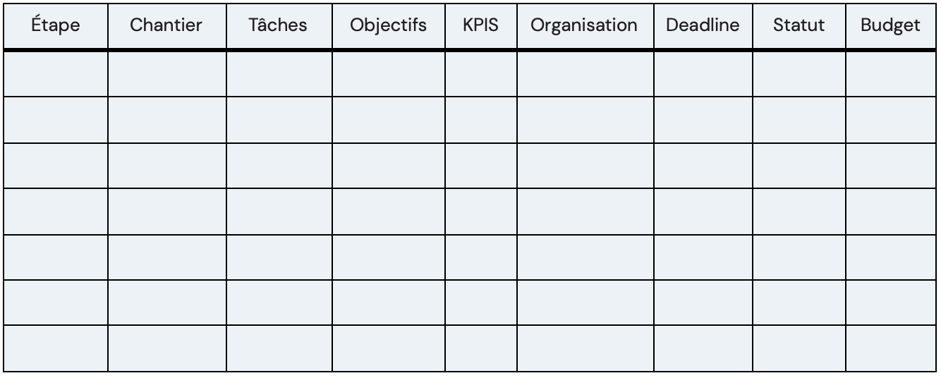 template plan d'action stratégie digitale